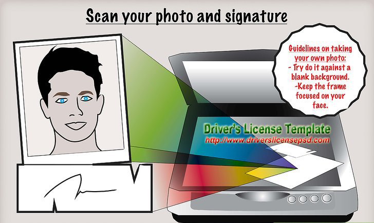 Scan in the photo and signature image files